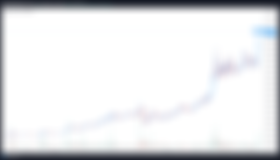 Efekt notowań Coinbase powraca jako rajd Ankr, Curve (CRV) i Storj