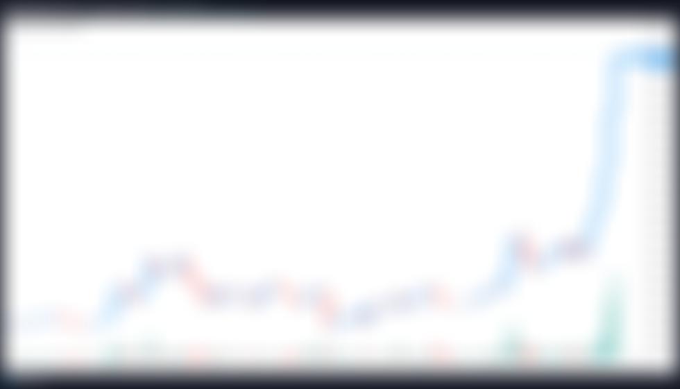 Zmiana w kierunku pełnej decentralizacji wypycha cenę Maker (MKR) powyżej 4K USD