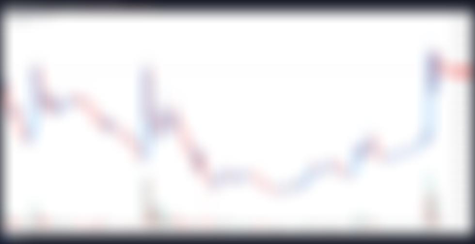 3 důvody, proč Enzyme Finance (MLN) vzrostla o 92% za týden