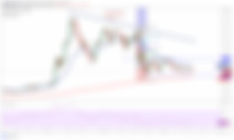 Price analysis 6/16: BTC, ETH, BNB, ADA, DOGE, XRP, DOT, UNI, LTC, BCH