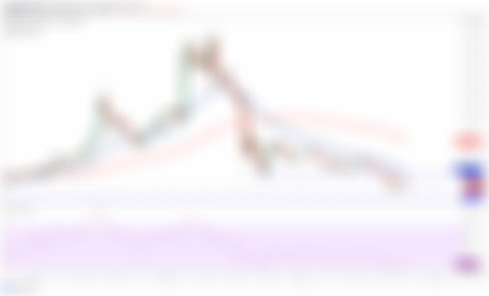 Árelemzés 6/25: BTC, ETH, BNB, ADA, DOGE, XRP, DOT, UNI, BCH, LTC