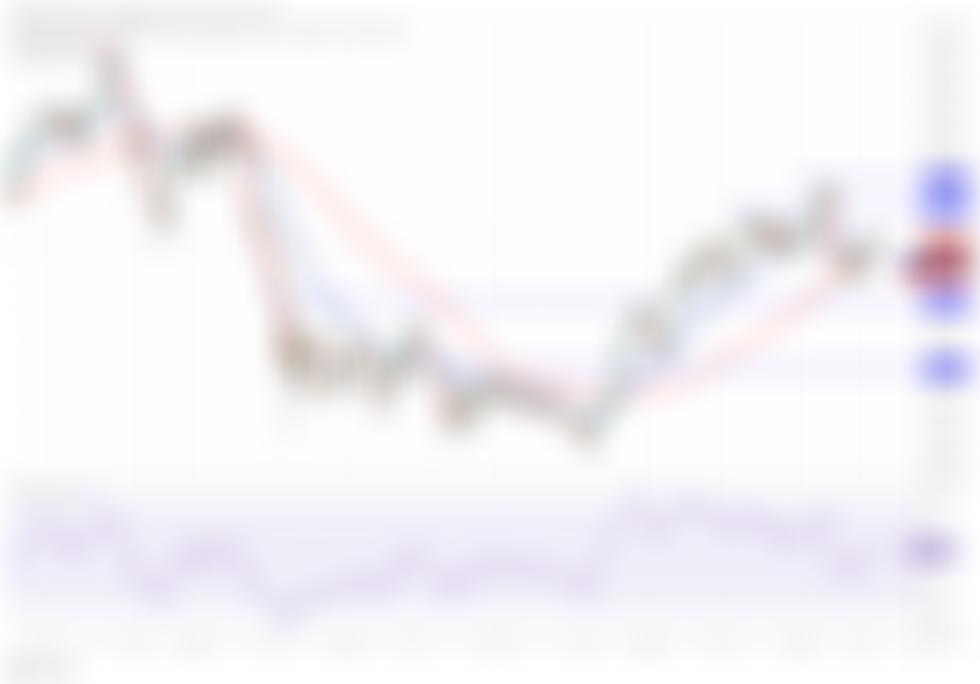 Cenová analýza 9/17: BTC, ETH, ADA, BNB, XRP, SOL, DOT, DOGE, UNI, LUNA