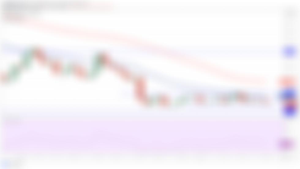 Prijsanalyse 7/12: BTC, ETH, BNB, ADA, DOGE, XRP, DOT, UNI, BCH, LTC