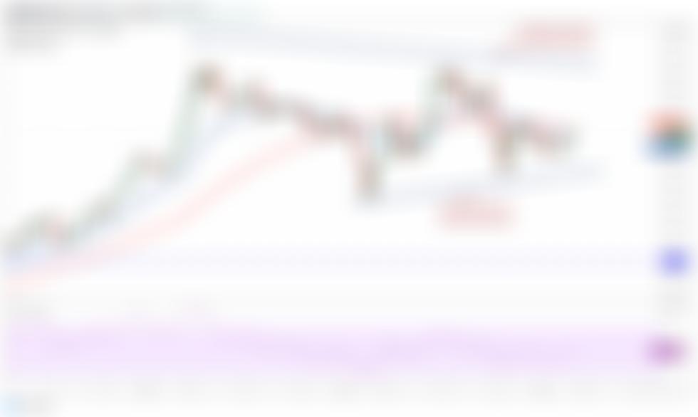A hét legfontosabb 5 kriptovaluta: BTC, ETH, BNB, XMR, CAKE