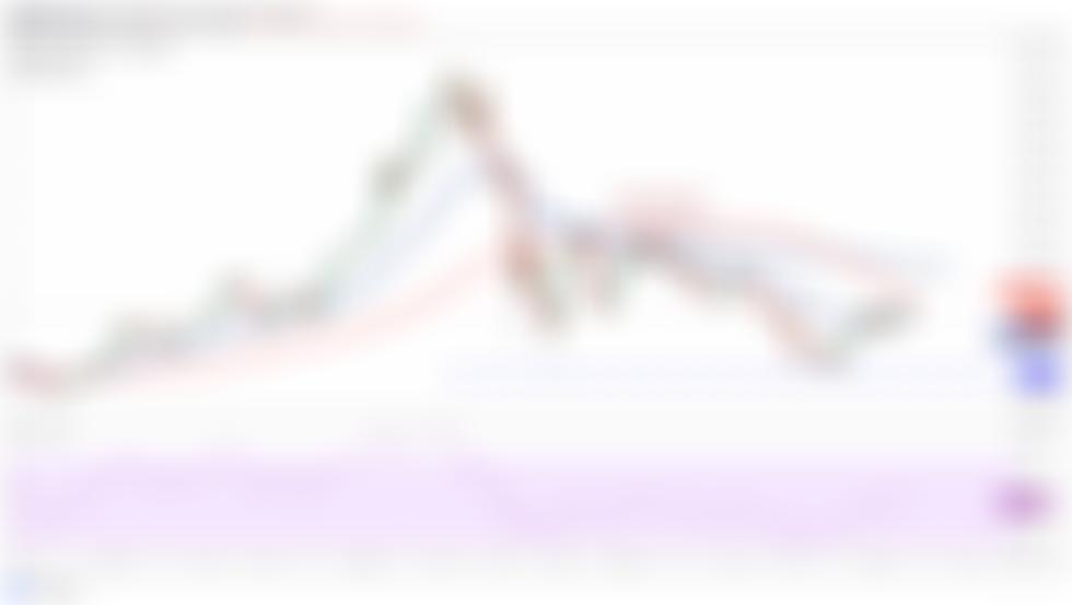 Analiza cen 7/6: BTC, ETH, BNB, ADA, DOGE, XRP, DOT, UNI, BCH, LTC