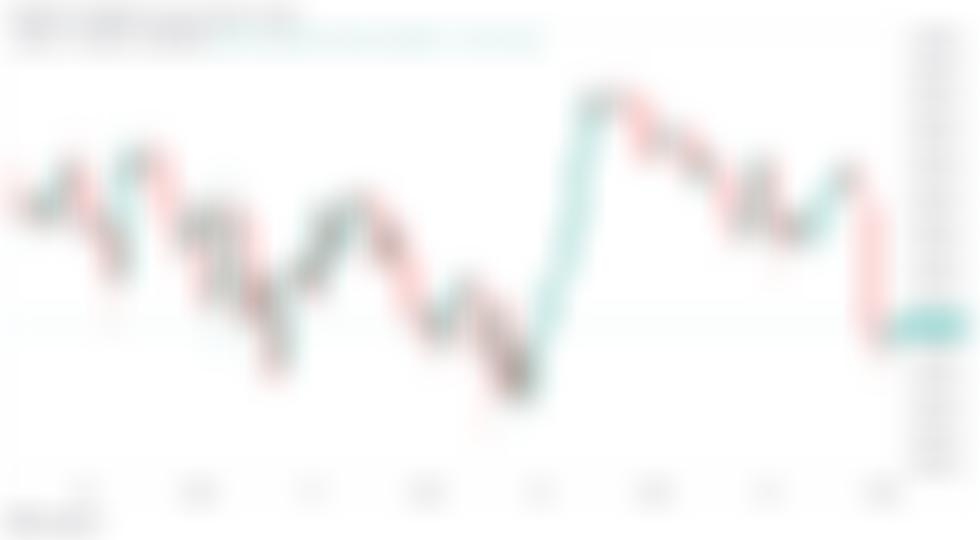 Der BTC-Preis fällt auf 47.000 USD zurück, da der wöchentliche Abschluss die Bitcoin-Futures-Lücke genau verfolgt