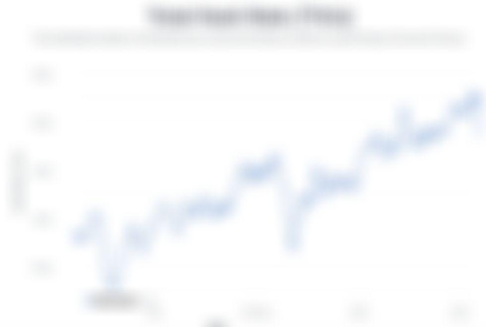 """Kína """"jóváhagyja"""" a BTC-befektetést: 5 dolog, amit a héten meg kell nézni a Bitcoinban"""