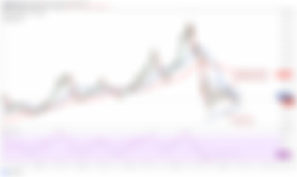 Preisanalyse 6/11: BTC, ETH, BNB, ADA, DOGE, XRP, DOT, UNI, LTC, BCH